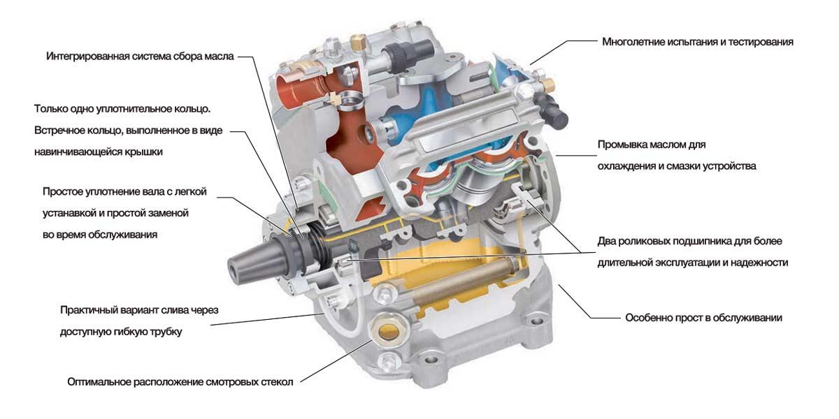 схема разрез чертеж автокомпрессор bock fk40